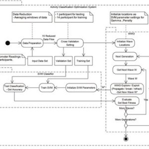 Activity Diagram Overall System Architecture | Download