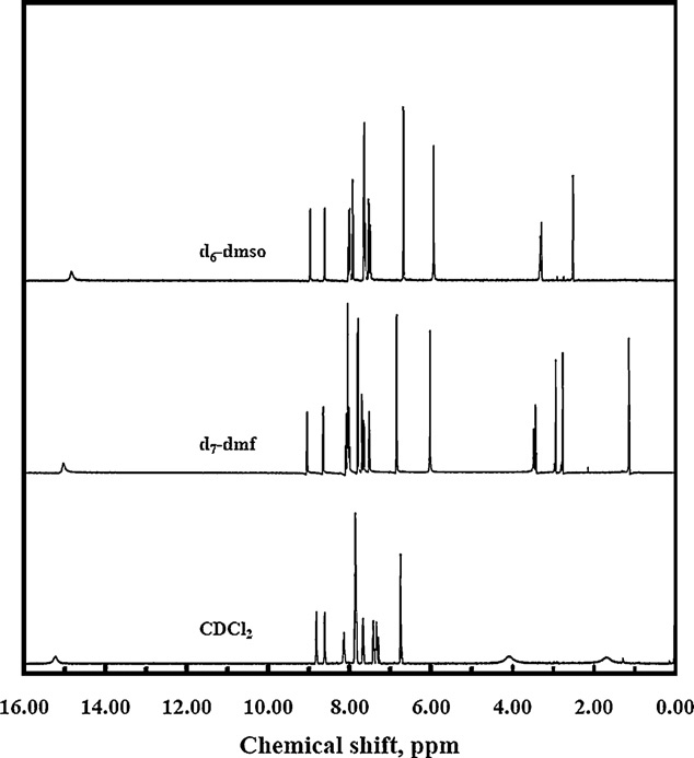 1 H Nmr Spectra Of Dpkabhh2o In D6 Dmso D7 Dmf And Cdcl3
