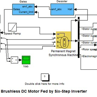 How To Make Bldc Motor In Matlab | motorcyclepict co