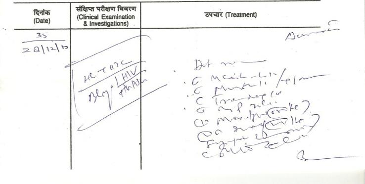 Illegible Prescription Download Scientific Diagram
