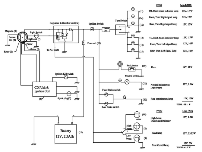 typical electrical circuit diagram of two wheeler  download