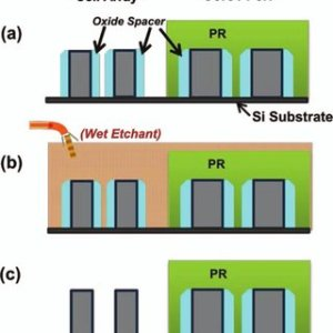 (PDF) Formation of DendriteLike Defect during PRMask Silicon Oxide Wet Etching Process and Its