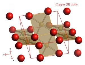 Crystal structure of CuO   Download Scientific Diagram
