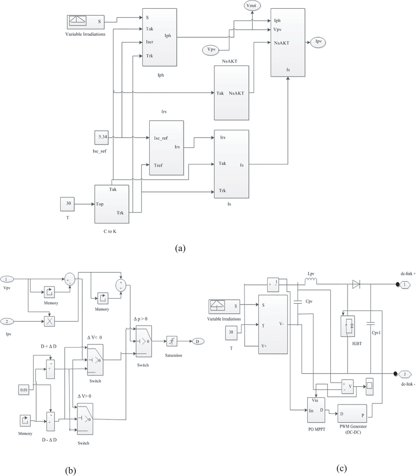 Yamaha bruin wiring diagram and schematic