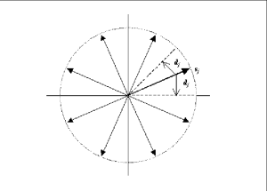 4 Union bound signal space diagram for differential Mary