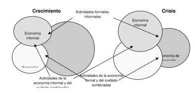 Resultado de imagen de áreas de actividad económica imágenes
