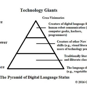 (PDF) Handbook of Research on Foreign Language Education in the Digital Age