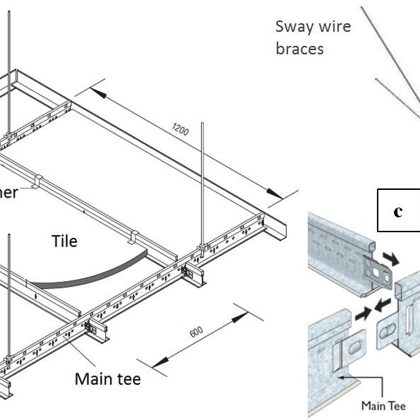 a typical suspended ceiling components