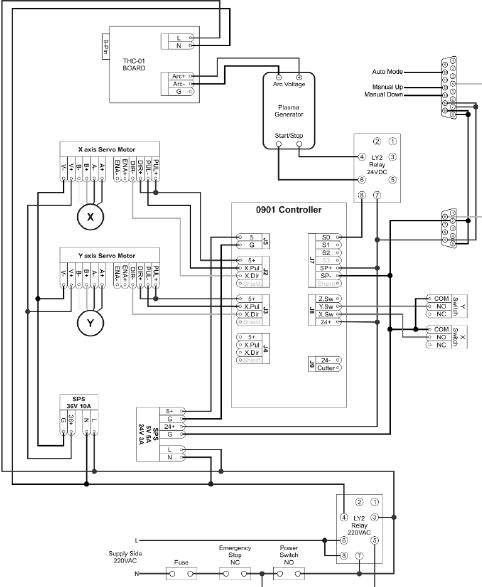 46dd cnc plasma cutter wiring diagram  wiring resources