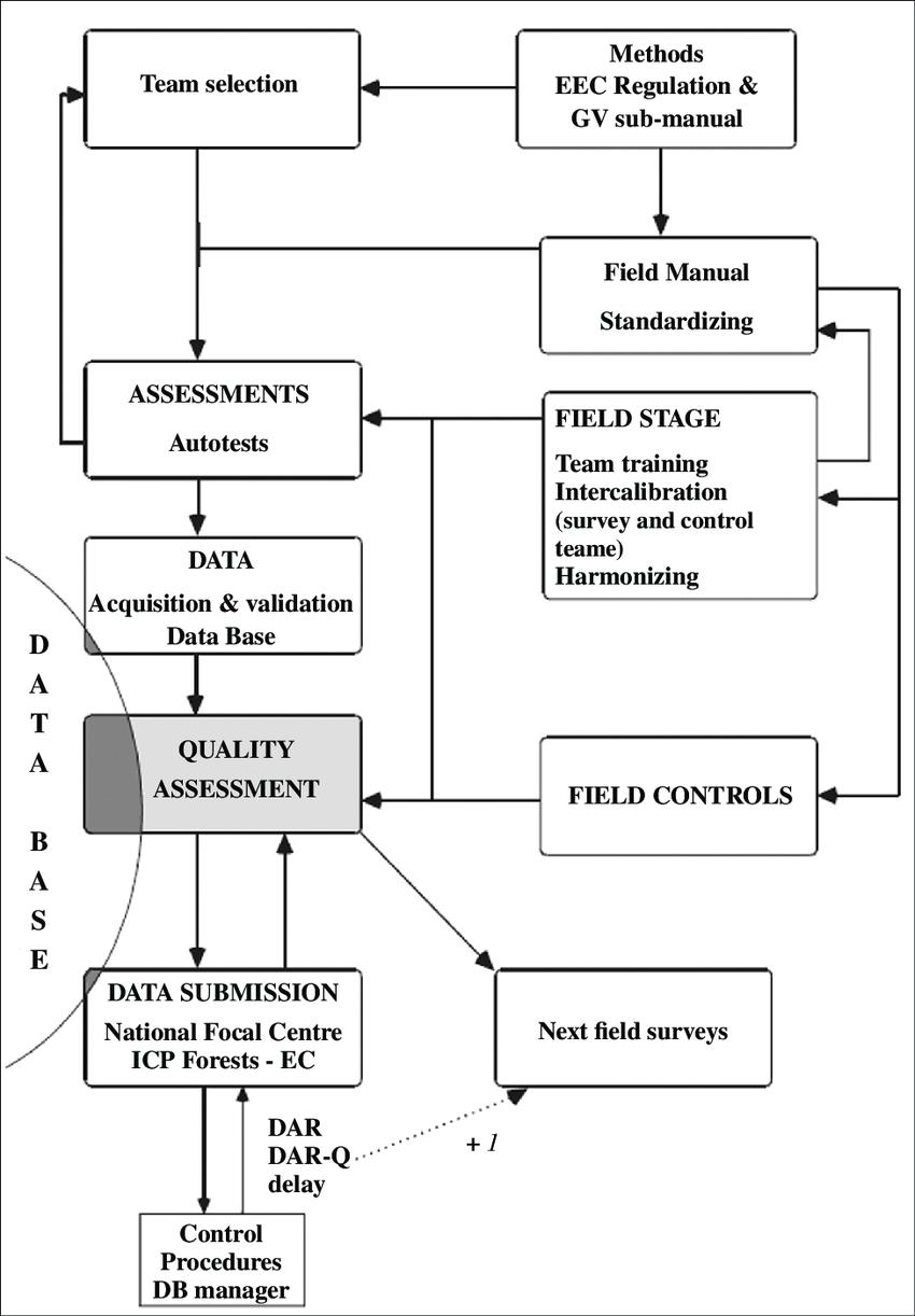 Creare Diagrammi Di Flusso Sfc Guida