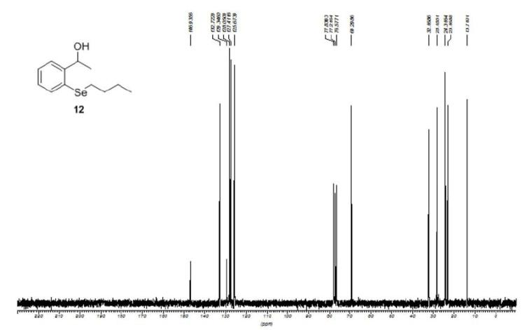 Figure S6. 13 C NMR (50 MHz, CDCl3) spectrum of ...