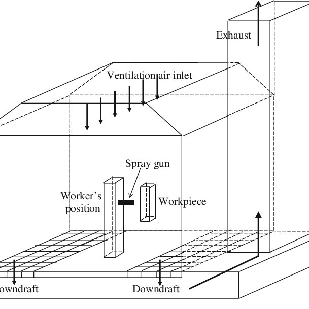 sketch of a type of paint spray booth