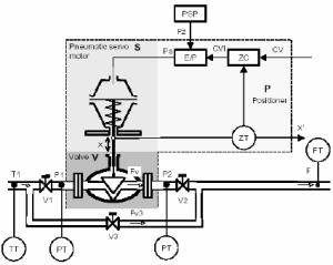 Schematic diagram of the flow control valve | Download