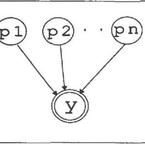 Bifurcation diagram for x ̇ = rx  x 3 − x 5   Download Scientific Diagram