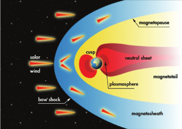 Image result for earth's magnetopause