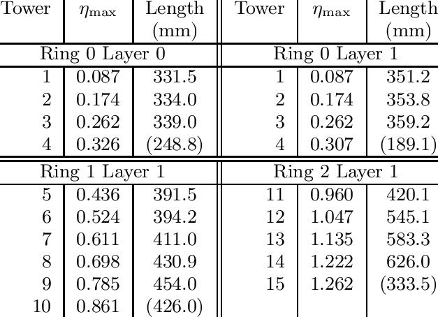 ho tile dimensions along h for