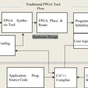 Nonoverlapping clock generator   Download Scientific Diagram
