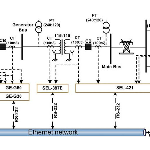 wiring diagram for electric substation  headlight wiring