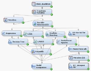 Project diagram in SASEM | Download Scientific Diagram