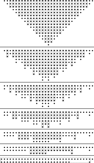 Dot Diagram of 16 x 16 RCW Multiplier | Download