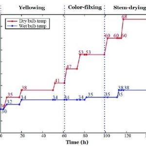 Wet Kit Diagram Bulb Index | Online Wiring Diagram