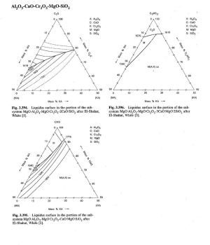 How to read a pseudo ternary phase diagram of 5 oxide