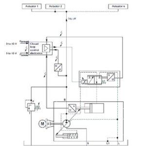 2: Cross section view of servopump [Rex97] | Download