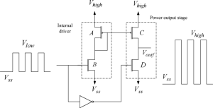 Levelshifter circuit | Download Scientific Diagram