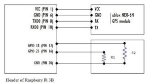 , shows the circuit diagram of Parcel Monitoring System