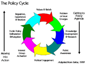 The Policy Cycle | Download Scientific Diagram