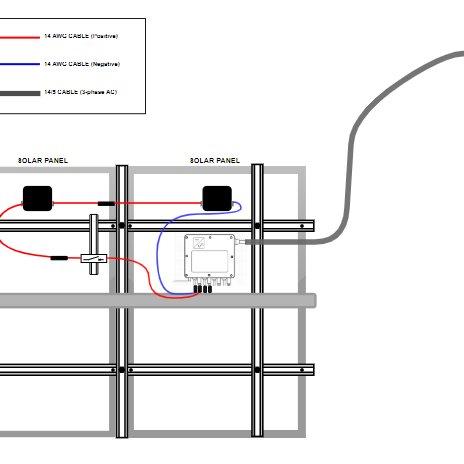 solar panel wiring diagram  download scientific diagram