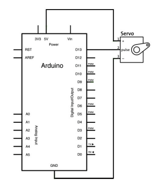 Figure B4: Schematic of servo motor wired to the Arduino