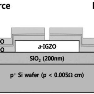 (PDF) Improved Electrical Properties of Indium Gallium