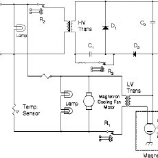 Schematic diagram of the magron operation circuit in a microwave | Download Scientific Diagram