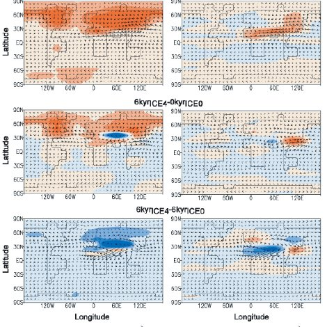 Simulated Global Patterns Of Differences Between Mid Holocene 6