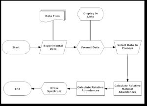 LSMIDA; Flow Chart Figure Legend 3 The flow chart of LS