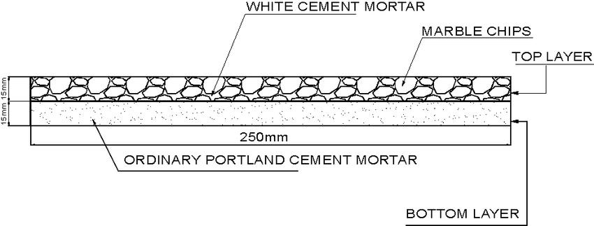 pre cast terrazzo tile cross section