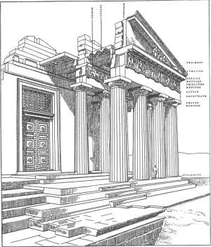 Perspective section of east side of the Parthenon (Source