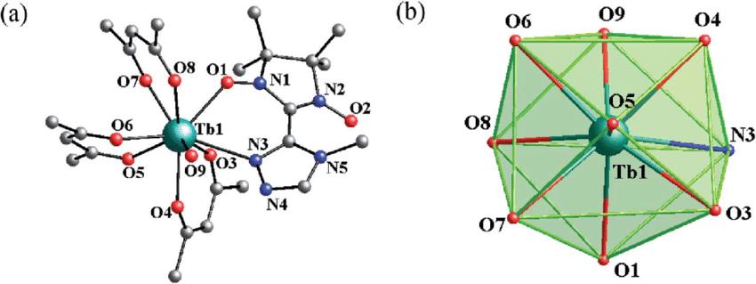 Neutral Atom Of Nitrogen Bohr Model