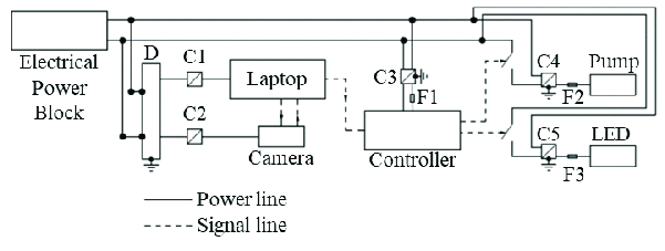 wiring diagram cac/dc converter ddistribution socket f