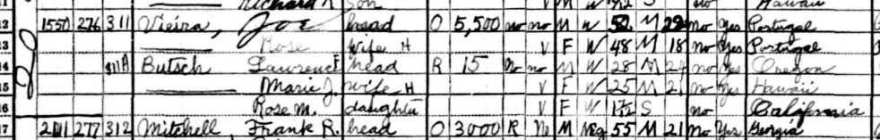 Example from 1930 Census