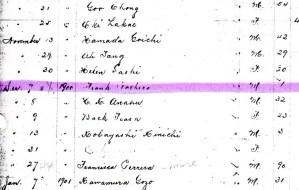 Example Kauai Death Register 1900