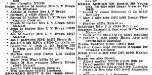 1937 Polks city Directory for Hawaii