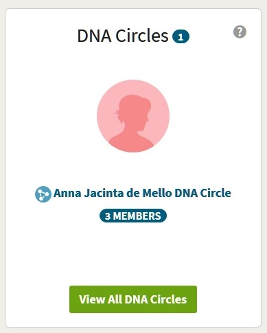 AncestryDNA DNA Circles