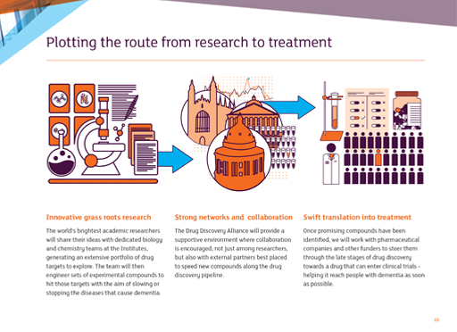 ARUK-the-drug-discovery-alliance-4