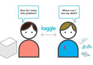 Kaggle