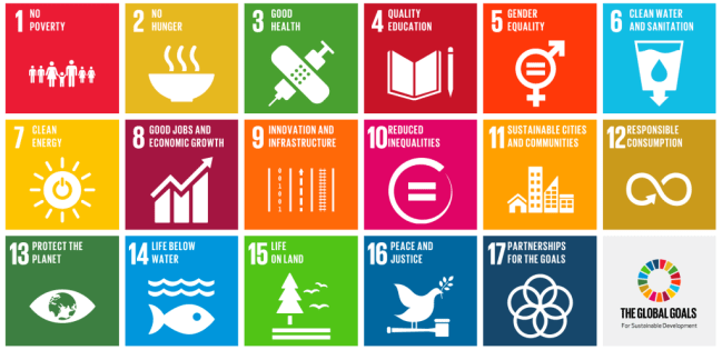 Global-Goals-for-Sustainable-Development