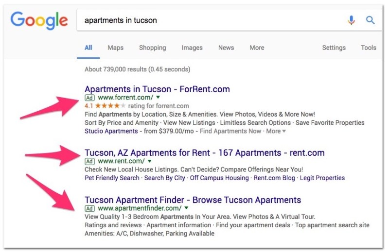 ILS using Google Adwords