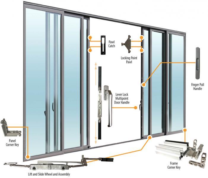 lift and slide doors anyway