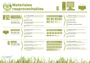 infografia-estilo-reciclabilidad